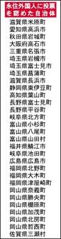 zainichi_030425.jpg