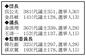 在日韓国民団3機関長選挙④