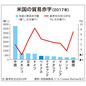 転換期の韓国経済 第100回