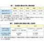 韓国労働社会の二極化 第36回 賃金問題①「韓国の賃金水準(国際比較)」