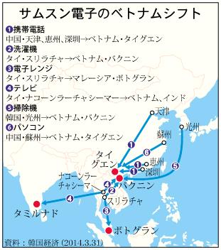 """【国際】日本企業が中国から続々とベトナムへ…中国の""""世界の工場""""失われつつある地位©2ch.net YouTube動画>11本 ->画像>21枚"""